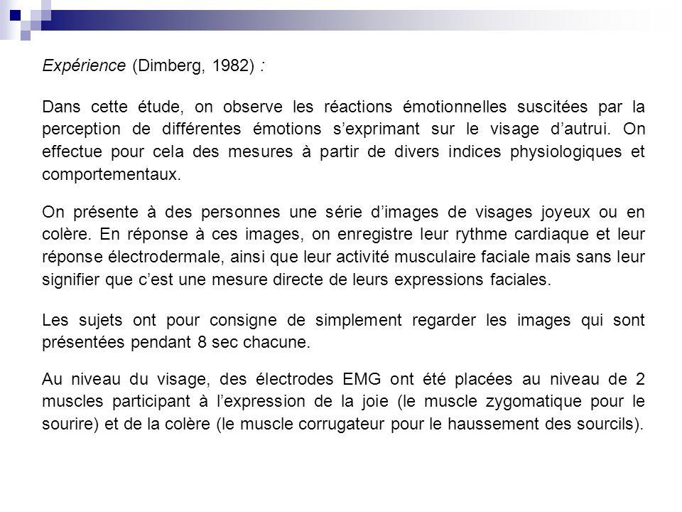 Expérience (Dimberg, 1982) : Dans cette étude, on observe les réactions émotionnelles suscitées par la perception de différentes émotions sexprimant s