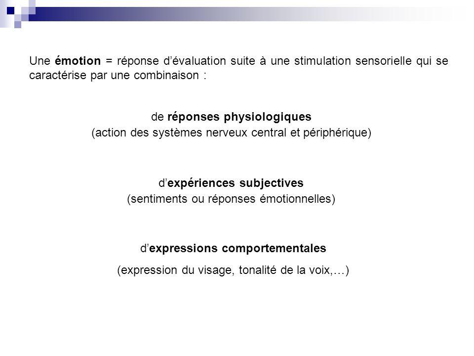 Une émotion = réponse dévaluation suite à une stimulation sensorielle qui se caractérise par une combinaison : de réponses physiologiques (action des