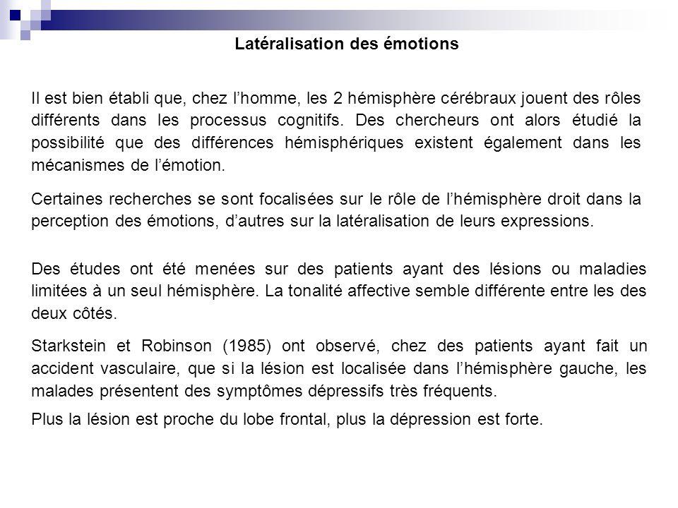 Latéralisation des émotions Il est bien établi que, chez lhomme, les 2 hémisphère cérébraux jouent des rôles différents dans les processus cognitifs.