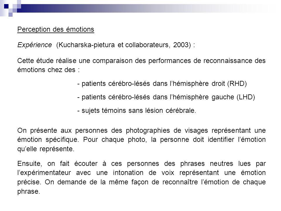 Expérience (Kucharska-pietura et collaborateurs, 2003) : Cette étude réalise une comparaison des performances de reconnaissance des émotions chez des