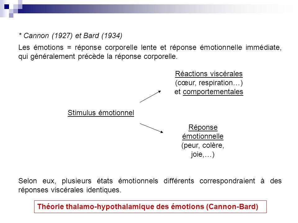 * Cannon (1927) et Bard (1934) Les émotions = réponse corporelle lente et réponse émotionnelle immédiate, qui généralement précède la réponse corporel