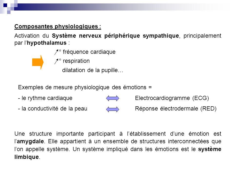 Composantes physiologiques : Activation du Système nerveux périphérique sympathique, principalement par lhypothalamus : ° fréquence cardiaque ° respir