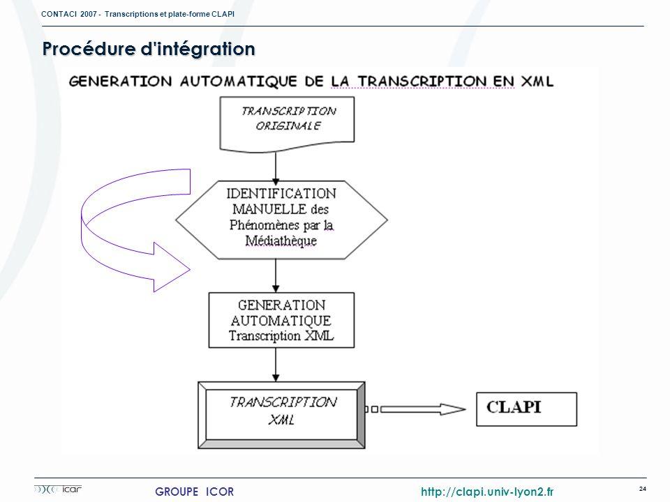 CONTACI 2007 - Transcriptions et plate-forme CLAPI 24 GROUPE ICOR http://clapi.univ-lyon2.fr Procédure d'intégration