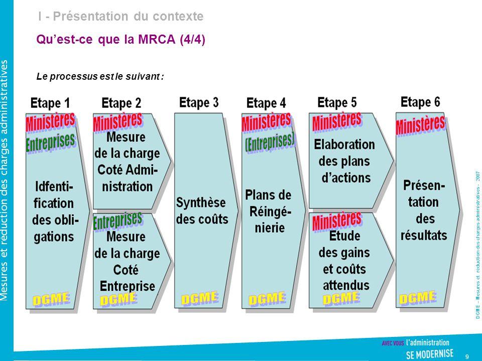 DGME – Mesures et réduction des charges administratives - 2007 Mesures et réduction des charges administratives 9 Quest-ce que la MRCA (4/4) Le processus est le suivant : I - Présentation du contexte