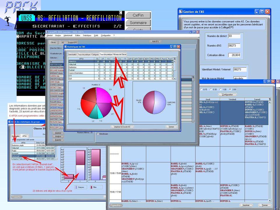 Simulation de fonctionnement au quotidien dune équipe EPS exploitant le PackEPS.