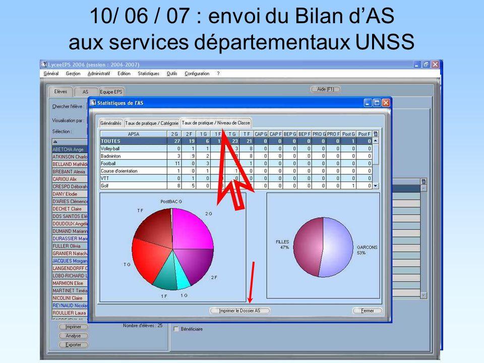 10/ 06 / 07 : envoi du Bilan dAS aux services départementaux UNSS