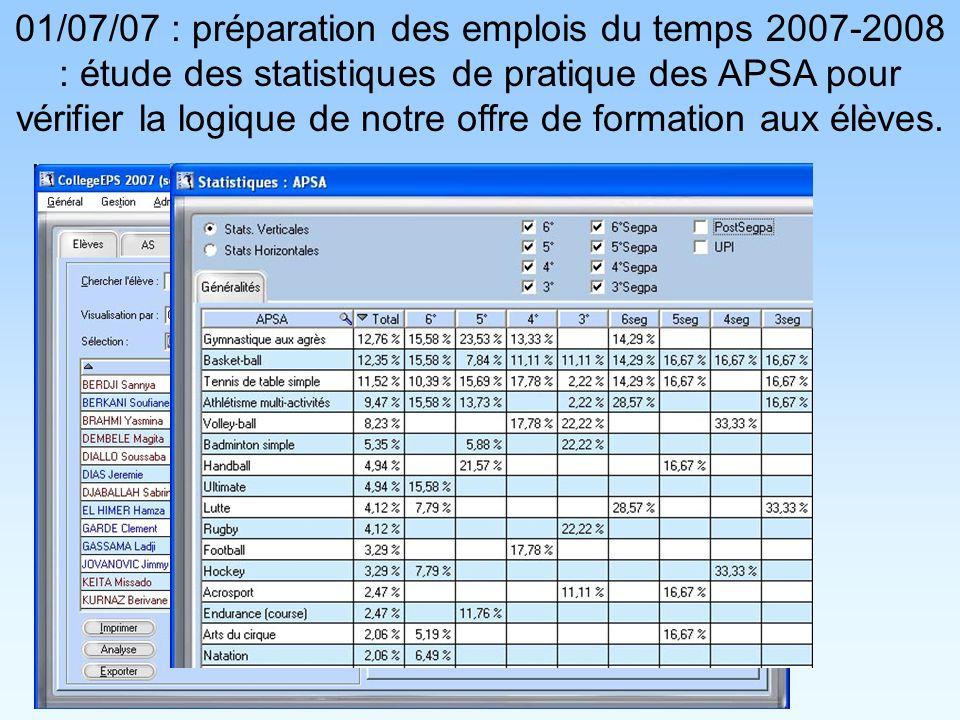 01/07/07 : préparation des emplois du temps 2007-2008 : étude des statistiques de pratique des APSA pour vérifier la logique de notre offre de formati