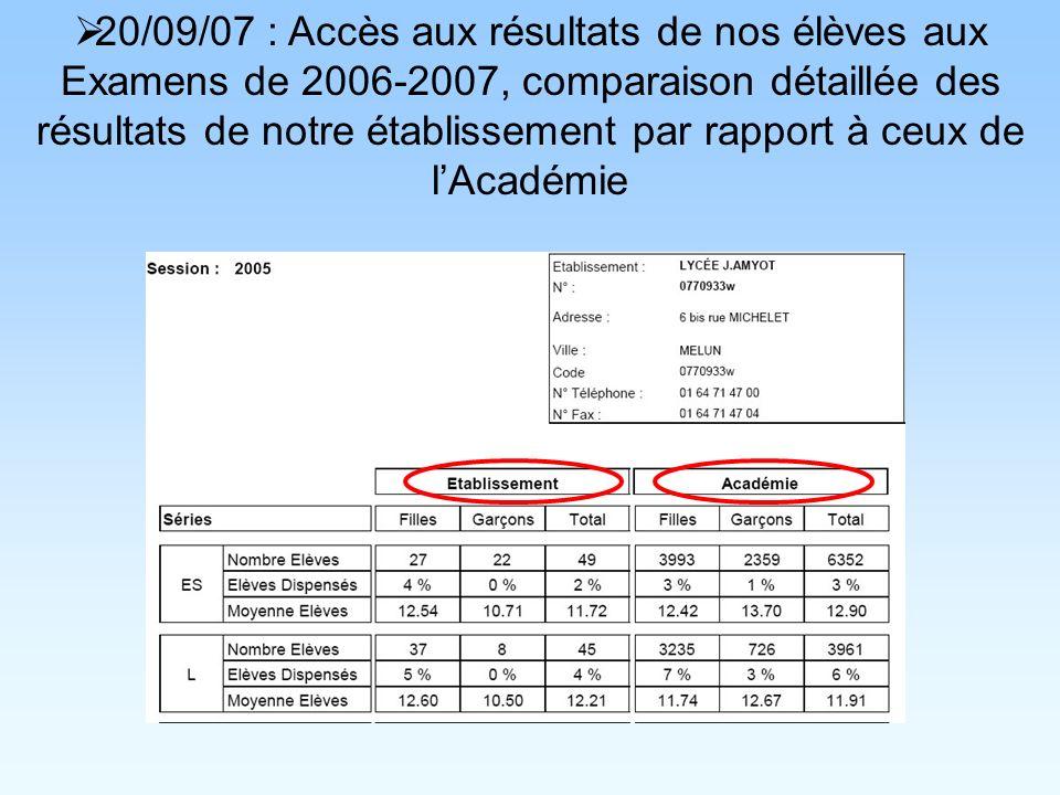 20/09/07 : Accès aux résultats de nos élèves aux Examens de 2006-2007, comparaison détaillée des résultats de notre établissement par rapport à ceux d