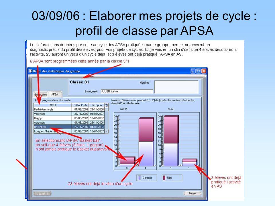 03/09/06 : Elaborer mes projets de cycle : profil de classe par APSA