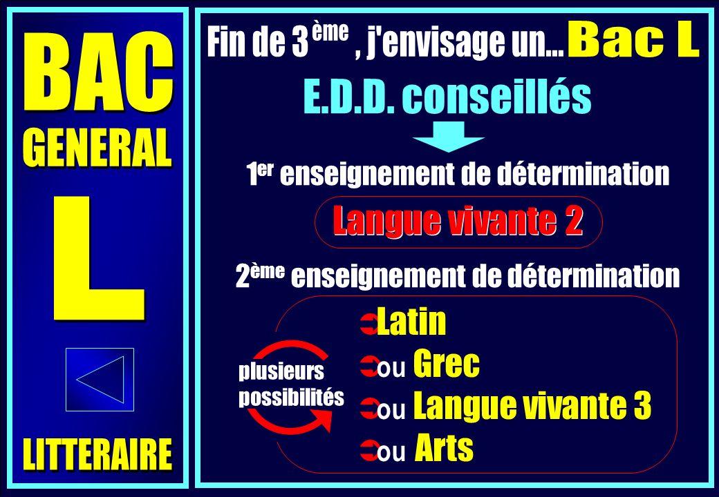 Latin ou Grec ou Langue vivante 3 ou Arts 1 er enseignement de détermination 2 ème enseignement de détermination Langue vivante 2 plusieurs possibilités