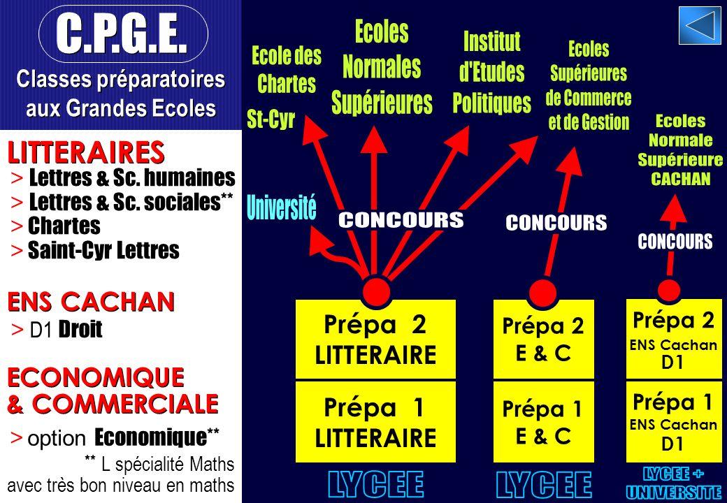à à Prépa 1 LITTERAIRE Prépa 1 E & C Prépa 2 LITTERAIRE Prépa 2 E & C C.P.G.E.