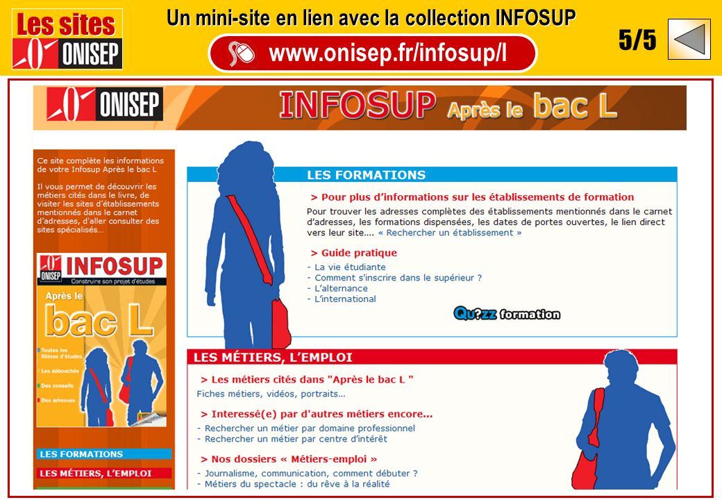 Un mini-site en lien avec la collection INFOSUP www.onisep.fr/infosup/l Les sites 5/5