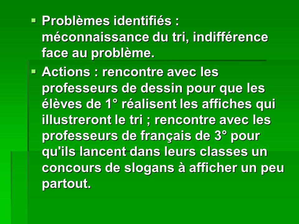 Problèmes identifiés : méconnaissance du tri, indifférence face au problème. Problèmes identifiés : méconnaissance du tri, indifférence face au problè