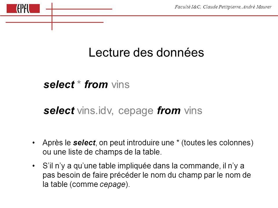 Faculté I&C, Claude Petitpierre, André Maurer Exercices 1.Charger la page http://lti.epfl.ch/LemanOS/database/SQL.html puis cliquez chaque ligne (éventuellement en cliquant le select * entre chaque ligne) Essayez de modifier quelques ligneshttp://lti.epfl.ch/LemanOS/database/SQL.html 2.Créez les tableaux de vins et de marchands des derniers transparents précédents et affichez les vins dun marchand et les marchands qui fournissent un vin particulier.