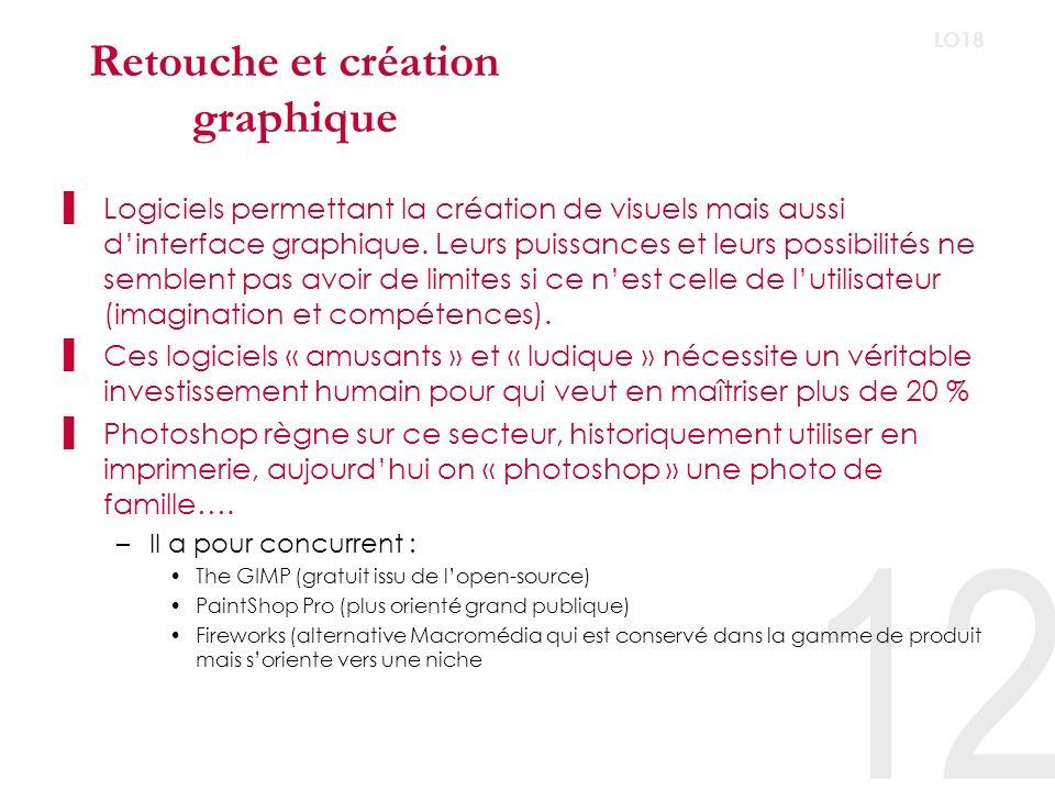 12 LO18 Retouche et création graphique Logiciels permettant la création de visuels mais aussi dinterface graphique.