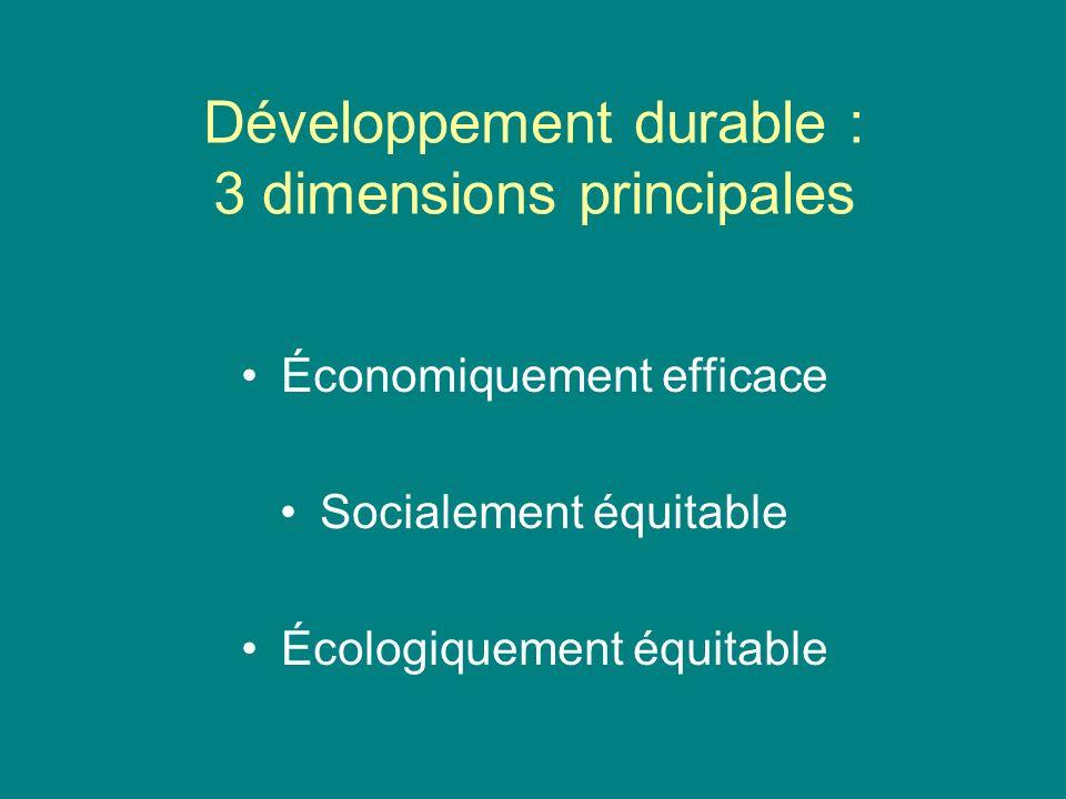 Développement durable : 3 dimensions principales Économiquement efficace Socialement équitable Écologiquement équitable