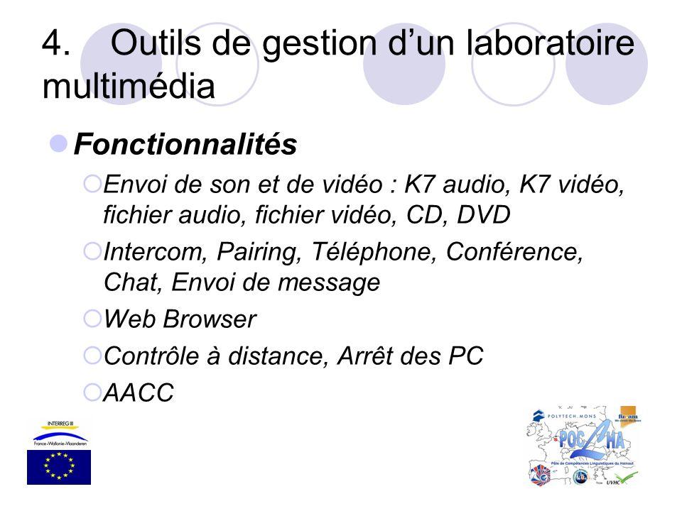 4.Outils de gestion dun laboratoire multimédia Fonctionnalités Envoi de son et de vidéo : K7 audio, K7 vidéo, fichier audio, fichier vidéo, CD, DVD In
