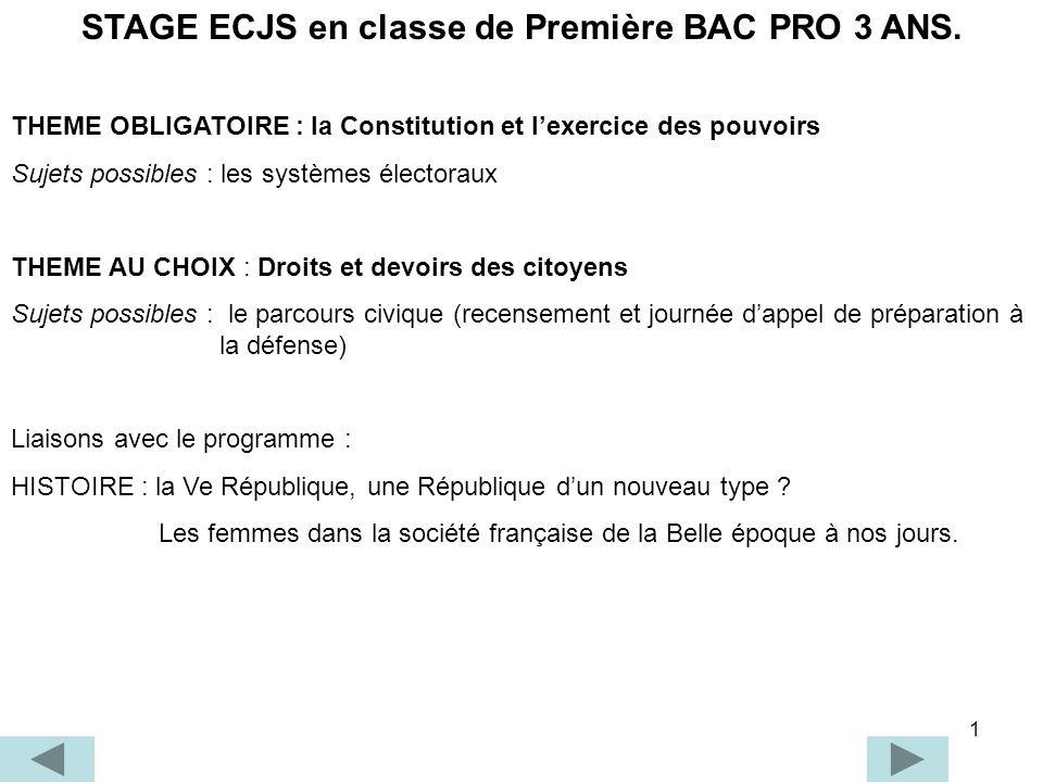 1 STAGE ECJS en classe de Première BAC PRO 3 ANS. THEME OBLIGATOIRE : la Constitution et lexercice des pouvoirs Sujets possibles : les systèmes électo