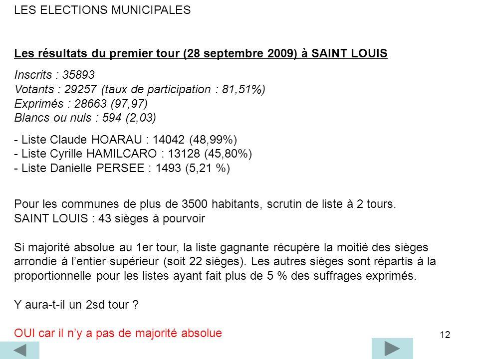 12 LES ELECTIONS MUNICIPALES Les résultats du premier tour (28 septembre 2009) à SAINT LOUIS Inscrits : 35893 Votants : 29257 (taux de participation :