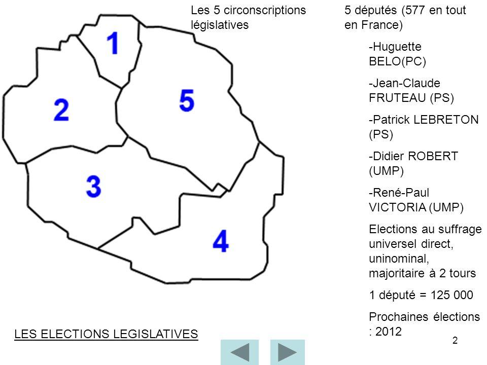 2 5 députés (577 en tout en France) -Huguette BELO(PC) -Jean-Claude FRUTEAU (PS) -Patrick LEBRETON (PS) -Didier ROBERT (UMP) -René-Paul VICTORIA (UMP)
