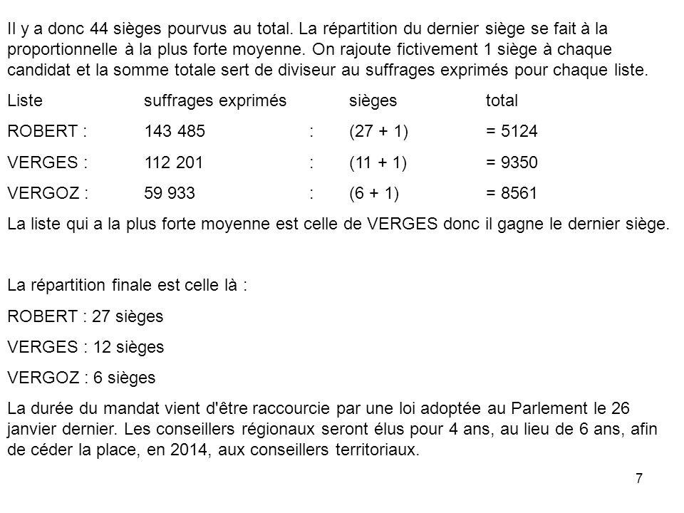 7 Il y a donc 44 sièges pourvus au total. La répartition du dernier siège se fait à la proportionnelle à la plus forte moyenne. On rajoute fictivement