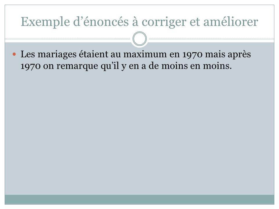 Exemple dénoncés à corriger et améliorer Les mariages étaient au maximum en 1970 mais après 1970 on remarque quil y en a de moins en moins.