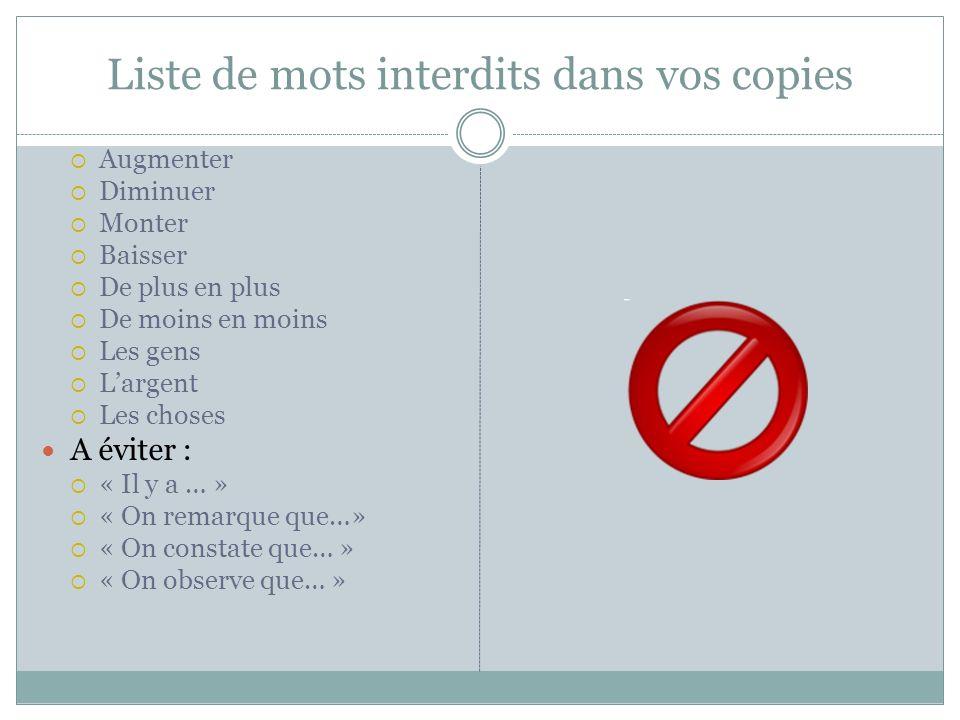 Liste de mots interdits dans vos copies Augmenter Diminuer Monter Baisser De plus en plus De moins en moins Les gens Largent Les choses A éviter : « I