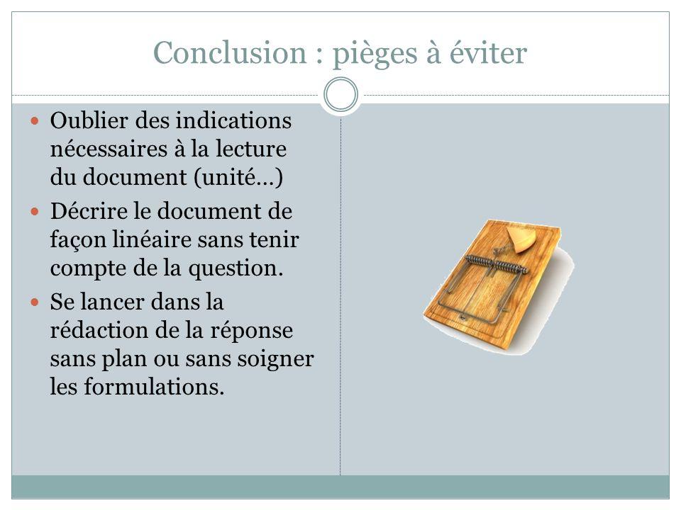 Conclusion : pièges à éviter Oublier des indications nécessaires à la lecture du document (unité…) Décrire le document de façon linéaire sans tenir co