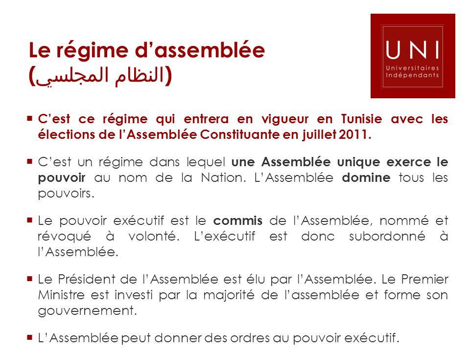Le régime dassemblée ( النظام المجلسي ) Cest ce régime qui entrera en vigueur en Tunisie avec les élections de lAssemblée Constituante en juillet 2011