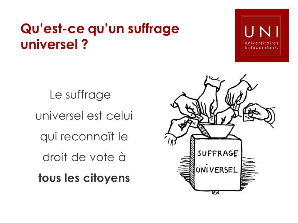 Le suffrage universel est celui qui reconnaît le droit de vote à tous les citoyens Quest-ce quun suffrage universel ?