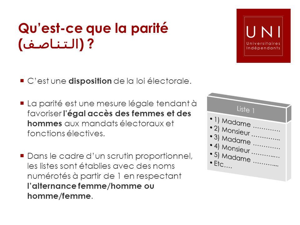 Quest-ce que la parité ( الـتـنـاصـف ) ? Cest une disposition de la loi électorale. La parité est une mesure légale tendant à favoriser l'égal accès d