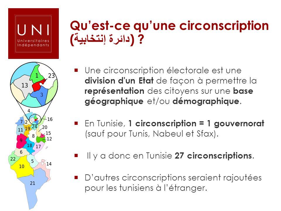 Quest-ce quune circonscription ( دائرة إنتخابية ) ? Une circonscription électorale est une division d'un Etat de façon à permettre la représentation d