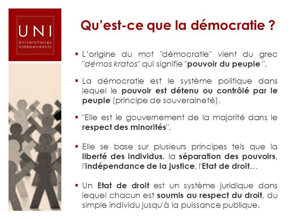 Quest-ce que la démocratie ? Lorigine du mot