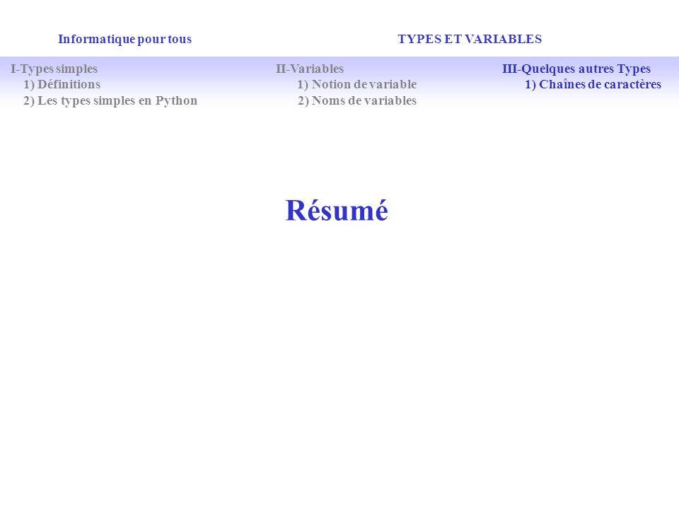 Informatique pour tous TYPES ET VARIABLES I-Types simples II-Variables III-Quelques autres Types 1) Définitions 1) Notion de variable 1) Chaînes de caractères 2) Les types simples en Python 2) Noms de variables Résumé