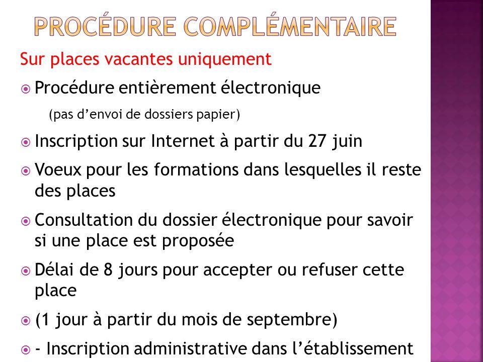 Sur places vacantes uniquement Procédure entièrement électronique (pas denvoi de dossiers papier) Inscription sur Internet à partir du 27 juin Voeux p