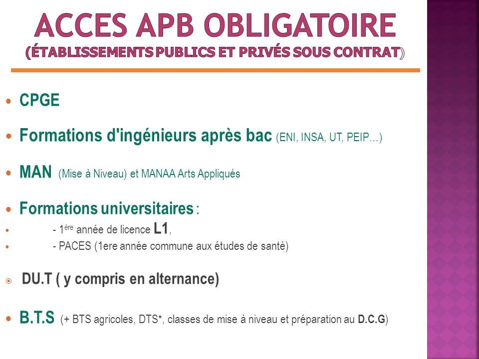 CPGE Formations d'ingénieurs après bac (ENI, INSA, UT, PEIP…) MAN (Mise à Niveau) et MANAA Arts Appliqués Formations universitaires : - 1 ère année de