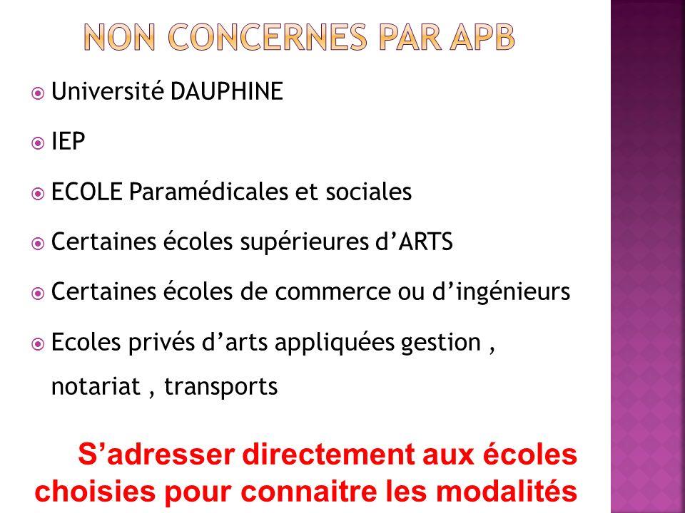 Université DAUPHINE IEP ECOLE Paramédicales et sociales Certaines écoles supérieures dARTS Certaines écoles de commerce ou dingénieurs Ecoles privés d