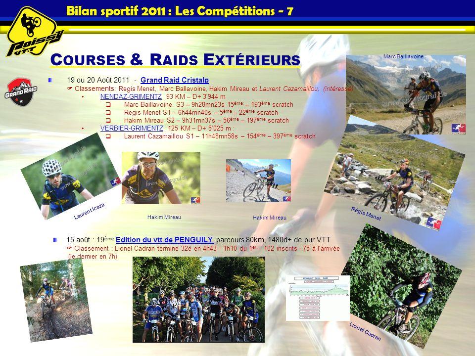 Bilan sportif 2011 : Les Compétitions - 7 C OURSES & R AIDS E XTÉRIEURS 19 ou 20 Août 2011 - Grand Raid Cristalp Classements : Regis Menet, Marc Balla