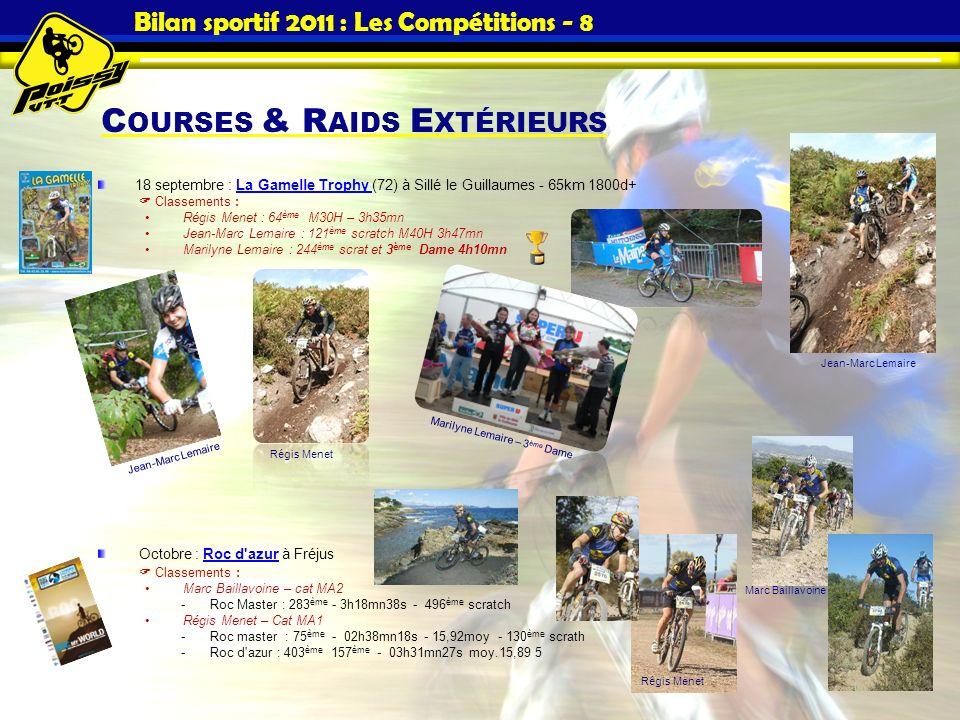 Bilan sportif 2011 : Les Compétitions - 8 C OURSES & R AIDS E XTÉRIEURS 18 septembre : La Gamelle Trophy (72) à Sillé le Guillaumes - 65km 1800d+ Clas