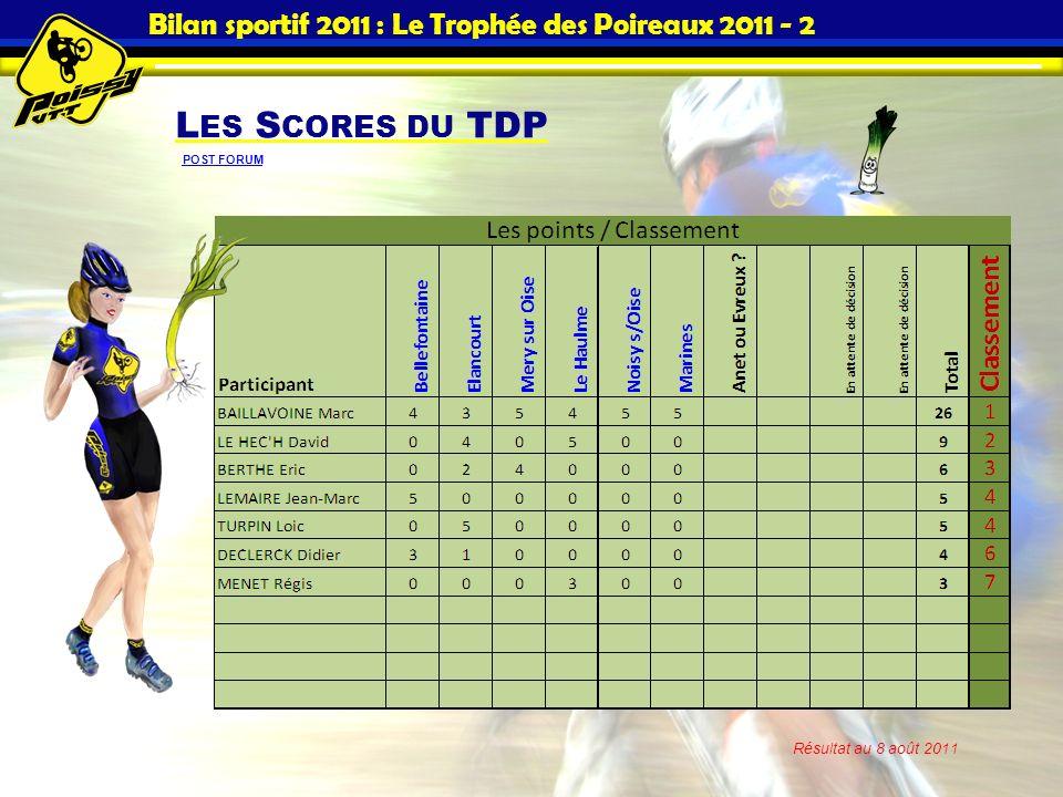 Bilan sportif 2011 : Le Trophée des Poireaux 2011 - 2 L ES S CORES DU TDP Résultat au 8 août 2011 POST FORUM