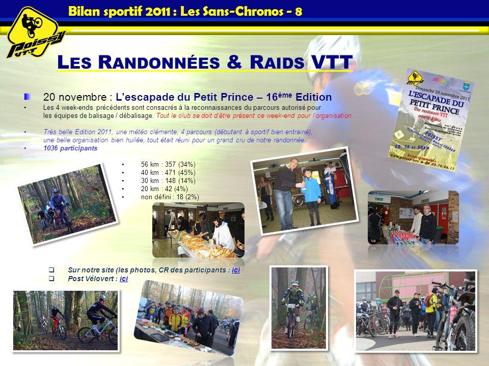 L ES R ANDONNÉES & R AIDS VTT Bilan sportif 2011 : Les Sans-Chronos - 8 20 novembre : Lescapade du Petit Prince – 16 ème Edition Les 4 week-ends précé