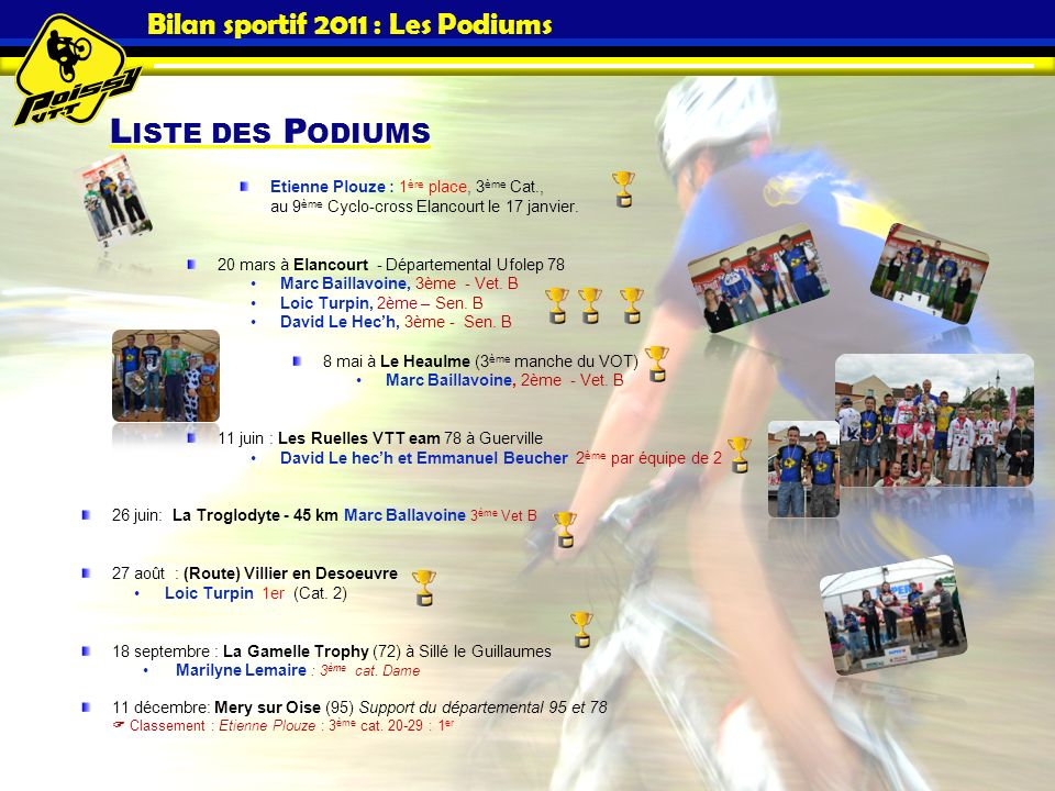 Bilan sportif 2011 : Les Podiums Etienne Plouze : 1 ère place, 3 ème Cat., au 9 ème Cyclo-cross Elancourt le 17 janvier. 20 mars à Elancourt - Départe