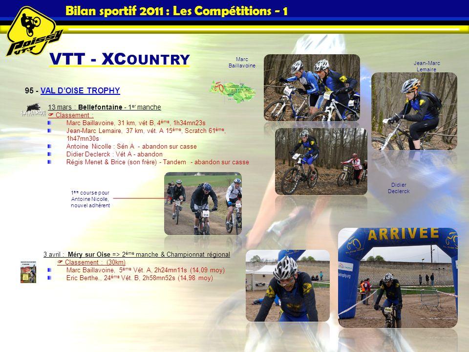 Bilan sportif 2011 : Les Compétitions - 2 VTT - XC OUNTRY 95 - VAL DOISE TROPHY (suite)VAL DOISE TROPHY 8 mai : LE HAULME - 3 ème manche Classement : scratch 40km : Le Hech David - 41e H SEB - 1h49mn56s (21:83moy) Menet Régis - 90e H SEB - 1h59mn28s (20:09moy) Scratch 30 kms Baillavoine Marc - 2ème H VEB 2 - 1h27mn21s (20:61moy) 22 mai : NOISY - 4 ème mancheNOISY Classement : Baillavoine Marc – 6ème H VEB - 2h01mn04 s – (16,35moy) 6 juin : MARINE – FinaleMARINE Classement : (29km) Baillavoine Marc - 7ème H VEB - 1h50mn51s 5ème au classement par point (1350 pts) Régis Menet Marc Baillavoine David Le Hech Régis Menet Marc Baillavoine