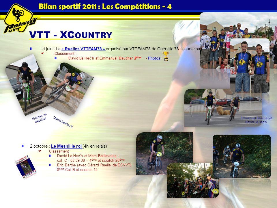 Bilan sportif 2011 : Les Compétitions - 5 C OURSES & R AIDS E XTÉRIEURS 20 mars - OFF ROAD PACA / CASSIS Classement : 55 KM - Régis Menet : 229 ème / 615 finisher – 3:47mn13sCASSIS 19 juin : La Granit Montana à St Sylvestre (87) - 70 km 3000d+ : Classement: 76 kmLa Granit Montana Jean-Marc Lemaire 44ème - Masters – 06h07mn1s7 - 12,415 moy.