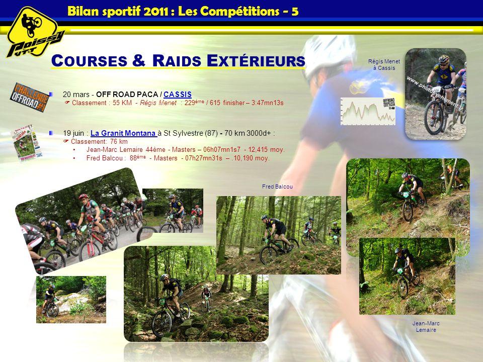 Bilan sportif 2011 : Les Compétitions - 5 C OURSES & R AIDS E XTÉRIEURS 20 mars - OFF ROAD PACA / CASSIS Classement : 55 KM - Régis Menet : 229 ème /