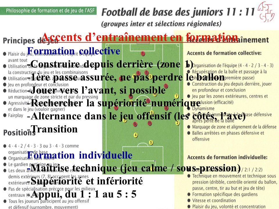 15 Accents dentraînement en formation Formation collective -Construire depuis derrière (zone 1) -1ère passe assurée, ne pas perdre le ballon -Jouer ve
