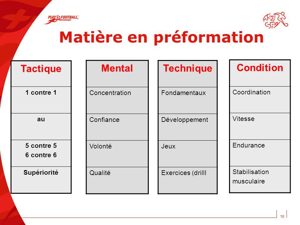 16 Matière en préformation Technique Fondamentaux Développement Jeux Exercices (drillI Tactique 1 contre 1 au 5 contre 5 6 contre 6 Supériorité Condit