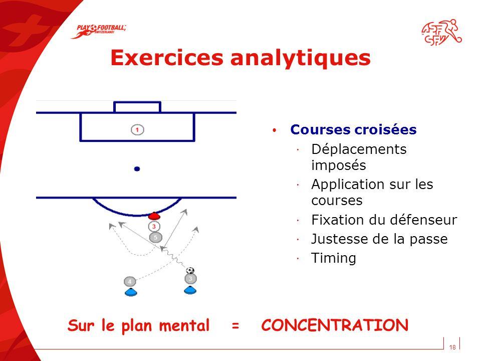 18 Exercices analytiques Courses croisées · Déplacements imposés · Application sur les courses · Fixation du défenseur · Justesse de la passe · Timing