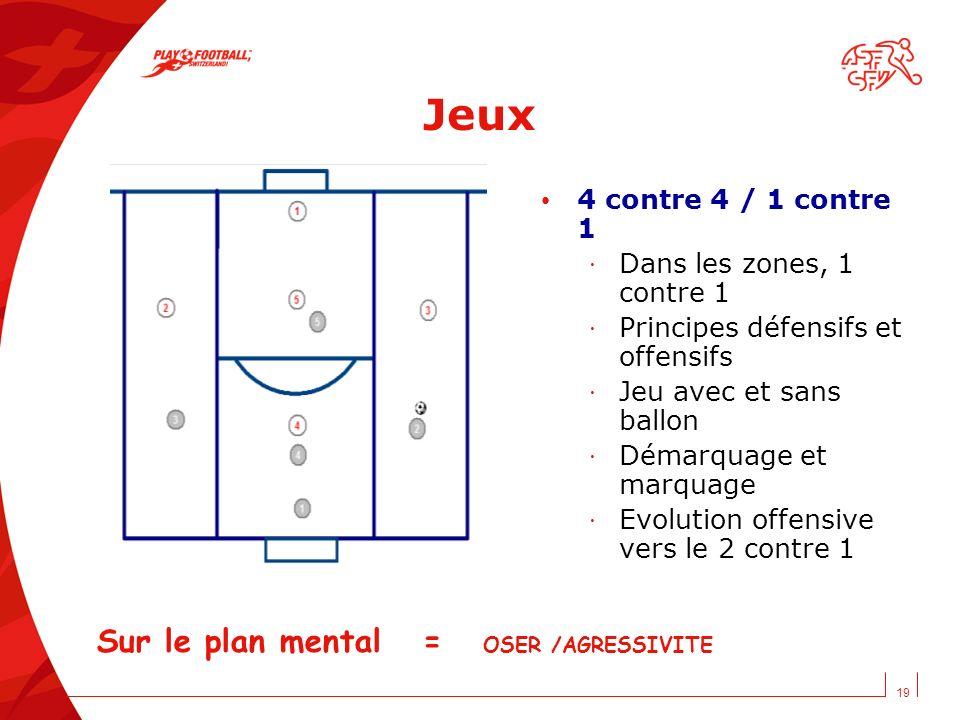 19 Jeux 4 contre 4 / 1 contre 1 · Dans les zones, 1 contre 1 · Principes défensifs et offensifs · Jeu avec et sans ballon · Démarquage et marquage · E