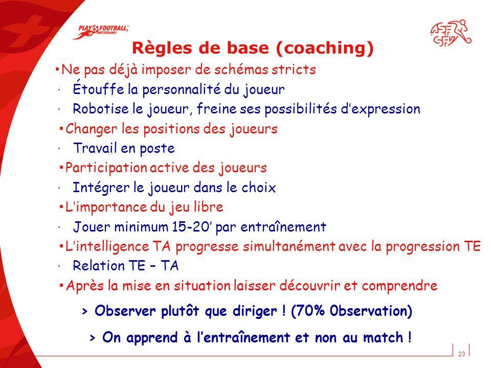 23 Règles de base (coaching) Ne pas déjà imposer de schémas stricts · Étouffe la personnalité du joueur · Robotise le joueur, freine ses possibilités